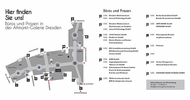 Arztpraxen Altmarkt Galerie Dresden